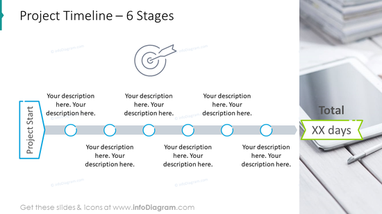Project timeline for six stages