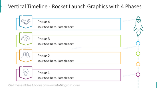 Vertical timeline with rocket launch graphics with four phases