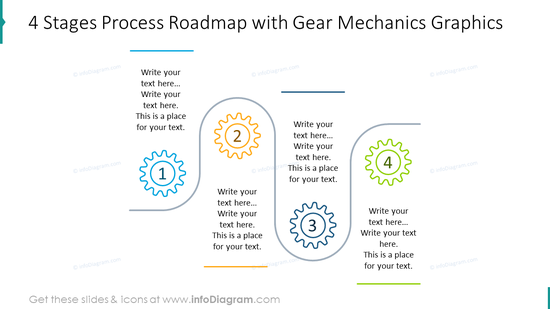 Four stages process roadmap with gear mechanics graphics