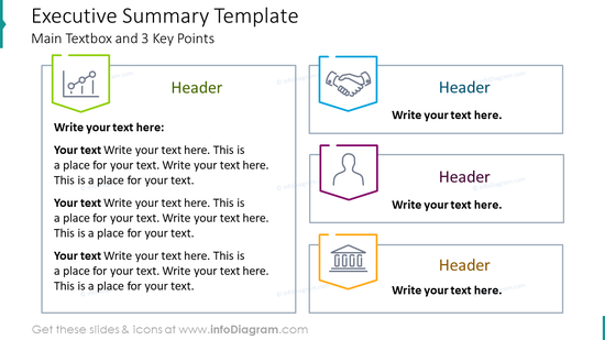 Executive summary template with main textbox and three key points