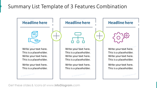 Summary list template of three features combination