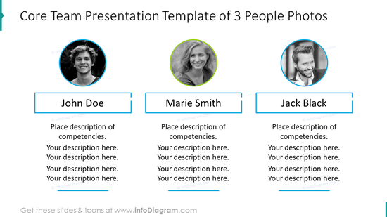 Core team presentation template of three people photos