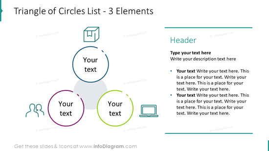 Triangle of circles list for three elements