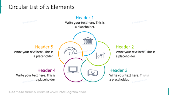 Circular list of five elements