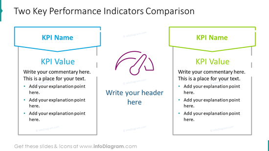 Two key performance indicators comparison slide