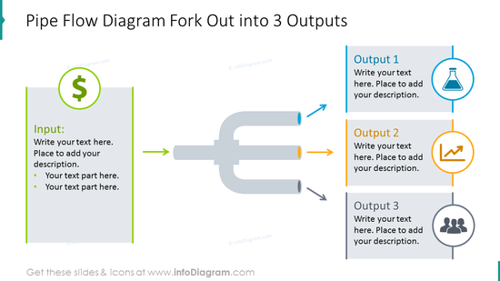 Fork out into 3 outputs process shown with pipe flow infographics