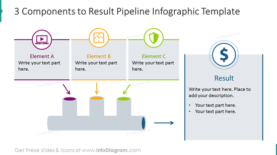 3 items template pipeline showing the result with description notes