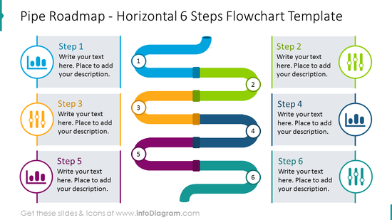 Pipe roadmap flowchart placing 6 stages with flat icons