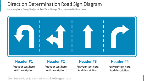 Direction determination road sign diagram