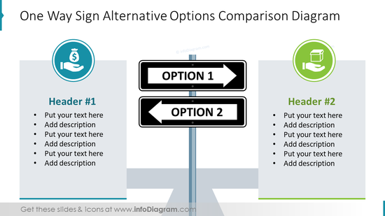 One way sign alternative options comparison diagram