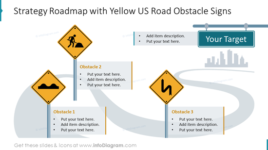 Strategy roadmap with yellow US road obstacle signs