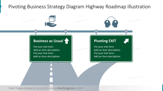 Pivoting business strategy diagram highway roadmap illustration