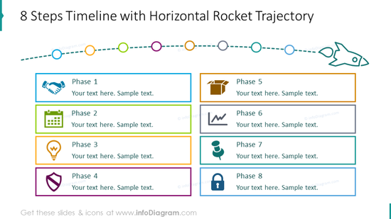 Eight steps timeline illustrated with rocket trajectory and description
