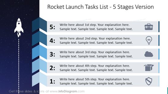 Five stages task list with rocket lauch graphics and description