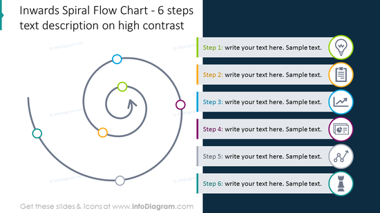 Six items spiral flow chart on a dark background with icons