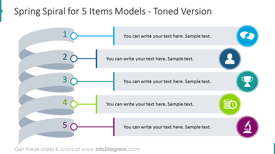 Five items spiral diagram withflat icons and brief description