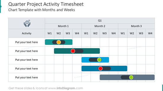 Quarter project activity timesheet chart template