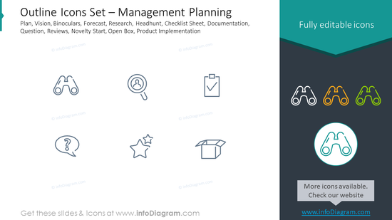 Outline icons set: management planning, plan, vision, binoculars