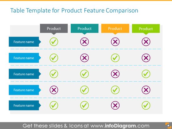 Table Template for Product Feature Comparison