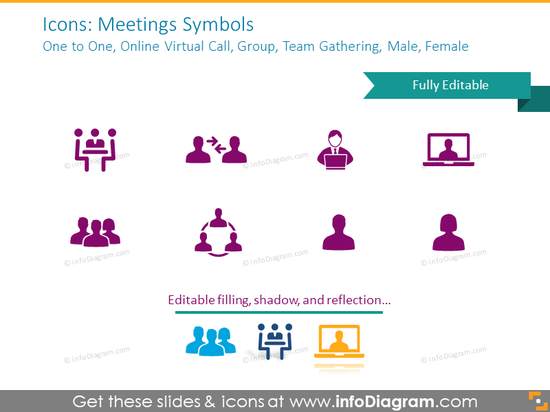 Example of the meeting symbols set