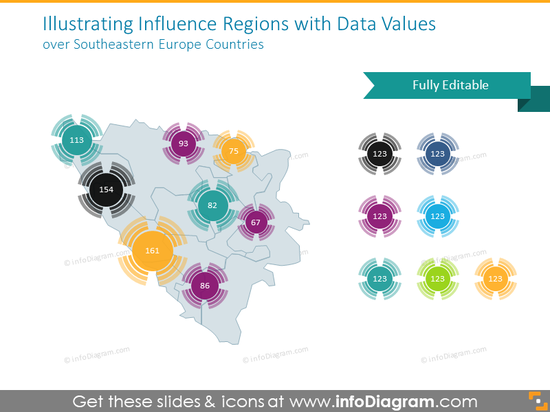 Influence Regions with Data Valuesover Southeastern Europe Countries