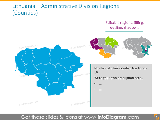 Lithuania administrative division regions