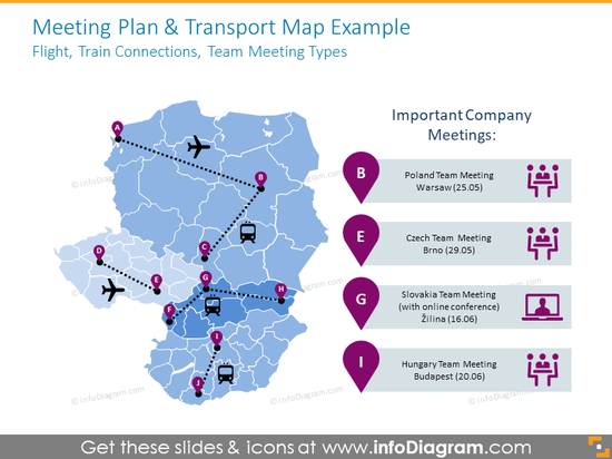 Meeting plan with transport map example
