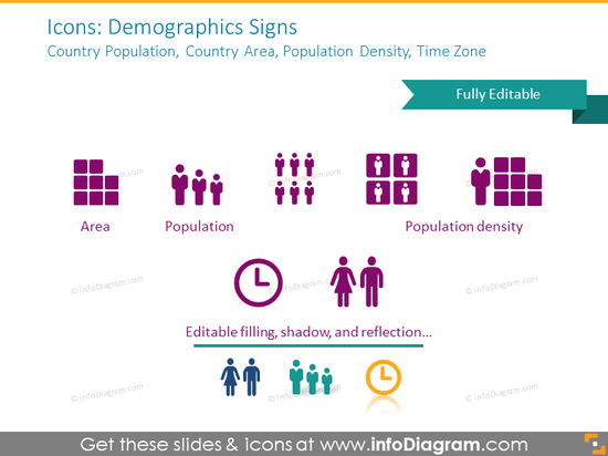 Example of the demographics signs