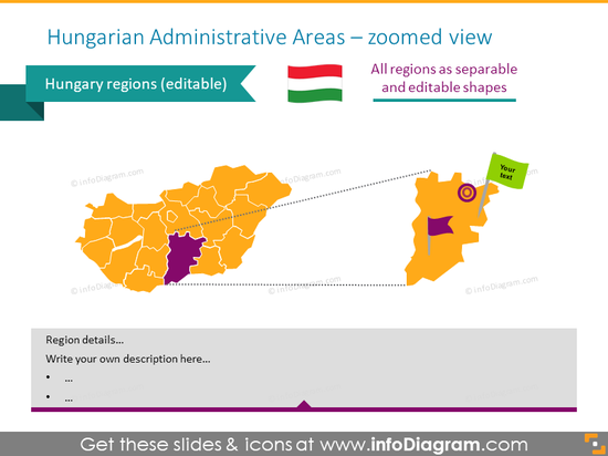 Hungarian administrative areas zoomed view