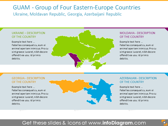 Four Eastern-Europe Countries​ map