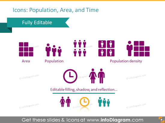 Icons set intended to show population, area and time