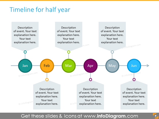 Circles timeline for half a year