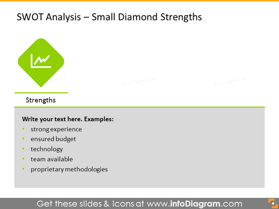 Analysis of strengths illustrated with small diamond charts