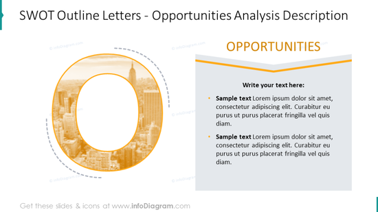 Opportunities analysis chart