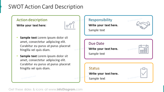 SWOT action card with 4 text placeholders