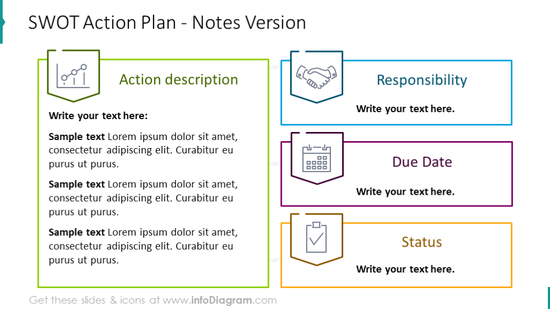 SWOT action plan with 4 notes