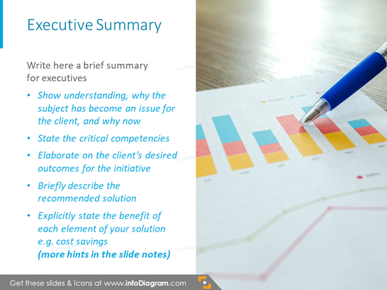 Executive summary slide with bullet points