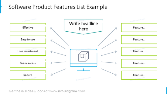 Software product features list diagram