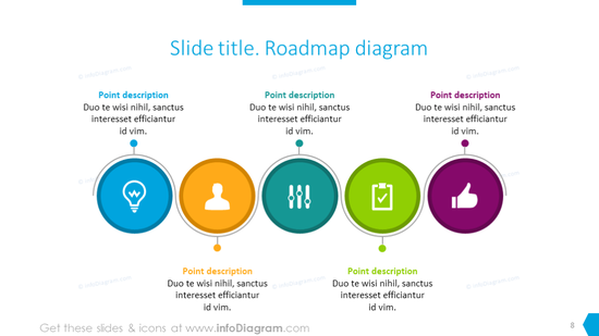 Roadmap diagramillustrated with icons
