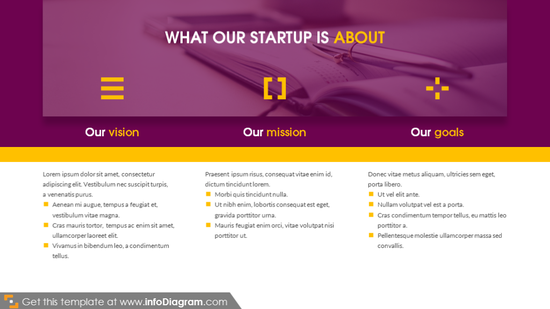 About startup - company statements