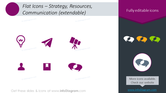 Icons and shapes intended to show strategy, resources and communication pr…
