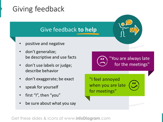 giving feedback help positive negative ppt icons