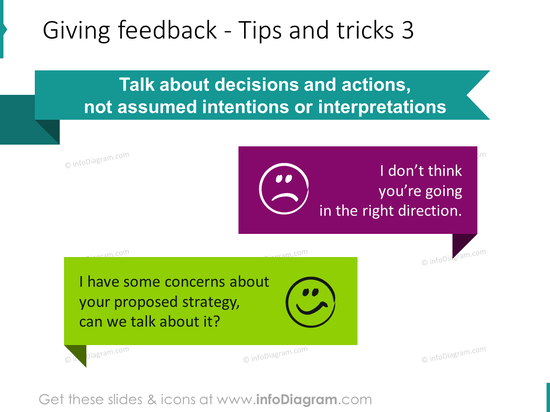 Giving feedback decisions assumption intention examples ppt