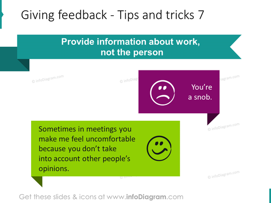 Giving feedback work not person example sentence pptx