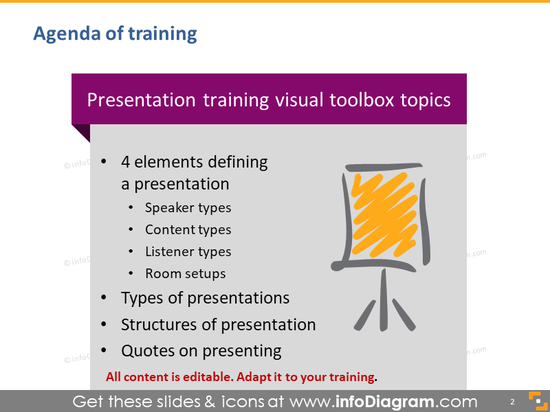 Presentation training illustrations toolbox types speech structure room se…