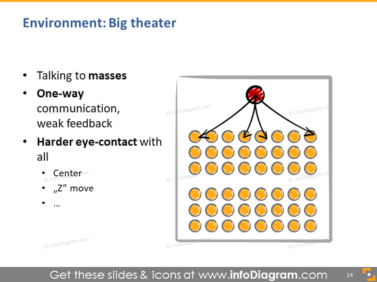 presentation big hall theater conference sitting plan setup hand drawn ppt