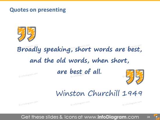 quote presentation winston churchill short words best quotation mark power…