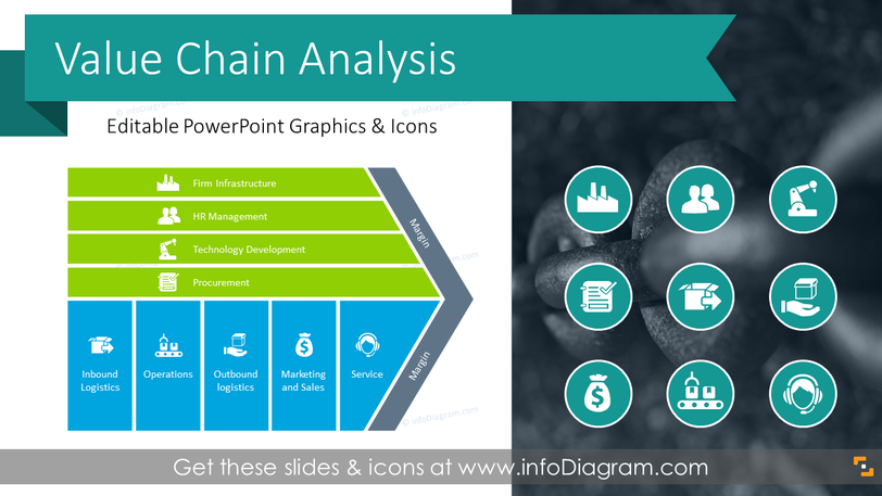 Value Chain Presentation Diagrams (PPT Template)