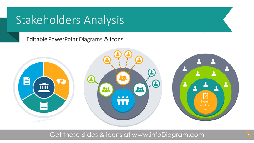 Stakeholder Analysis Diagrams (PPT Template)
