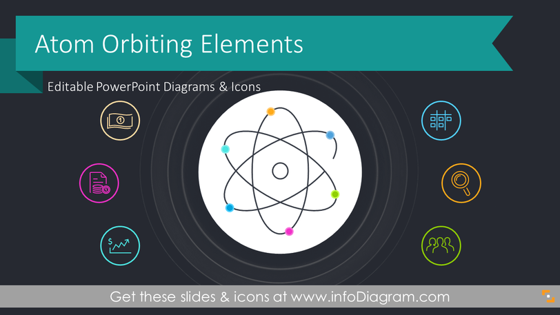 Atom Orbiting Elements Infographics (PPT Template)